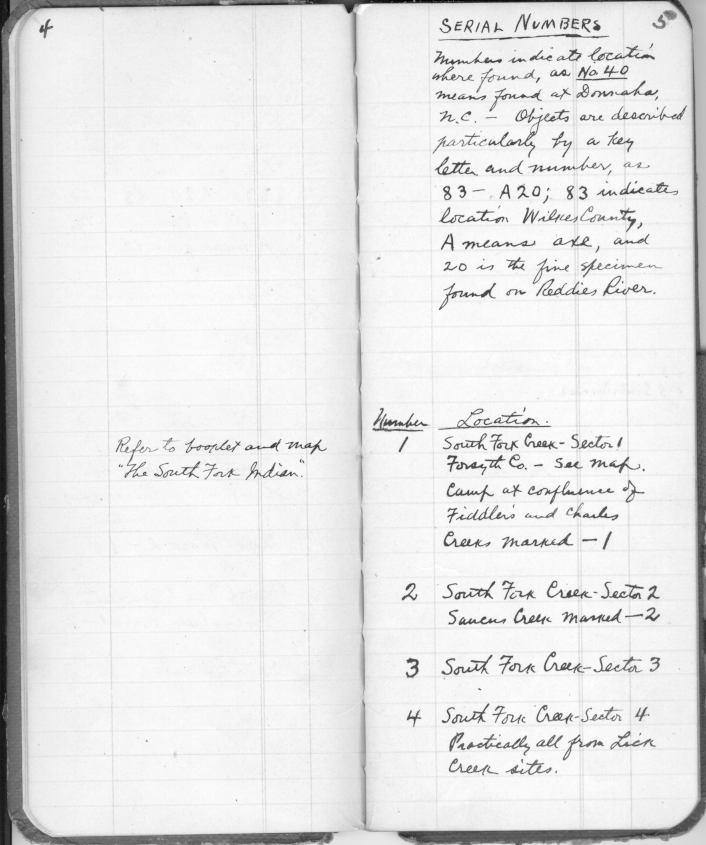Douglas Rights Archive